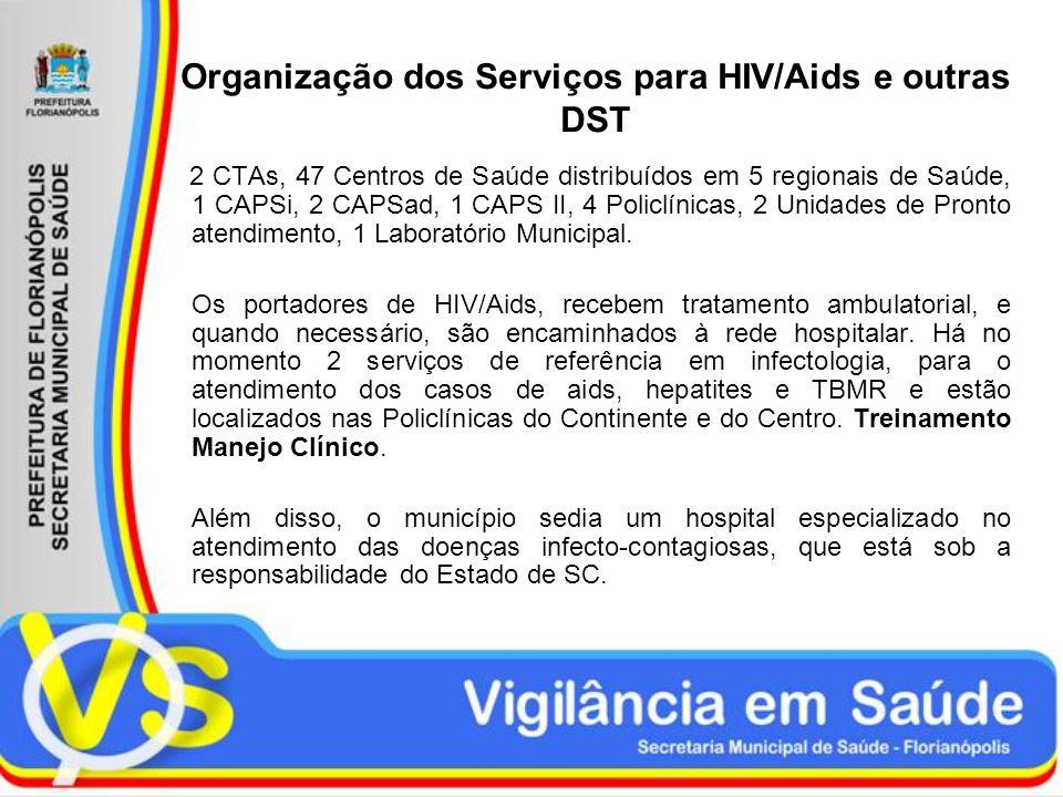 Organização dos Serviços para HIV/Aids e outras DST 2 CTAs, 47 Centros de Saúde distribuídos em 5 regionais de Saúde, 1 CAPSi, 2 CAPSad, 1 CAPS II, 4 Policlínicas, 2 Unidades de Pronto atendimento, 1 Laboratório Municipal.