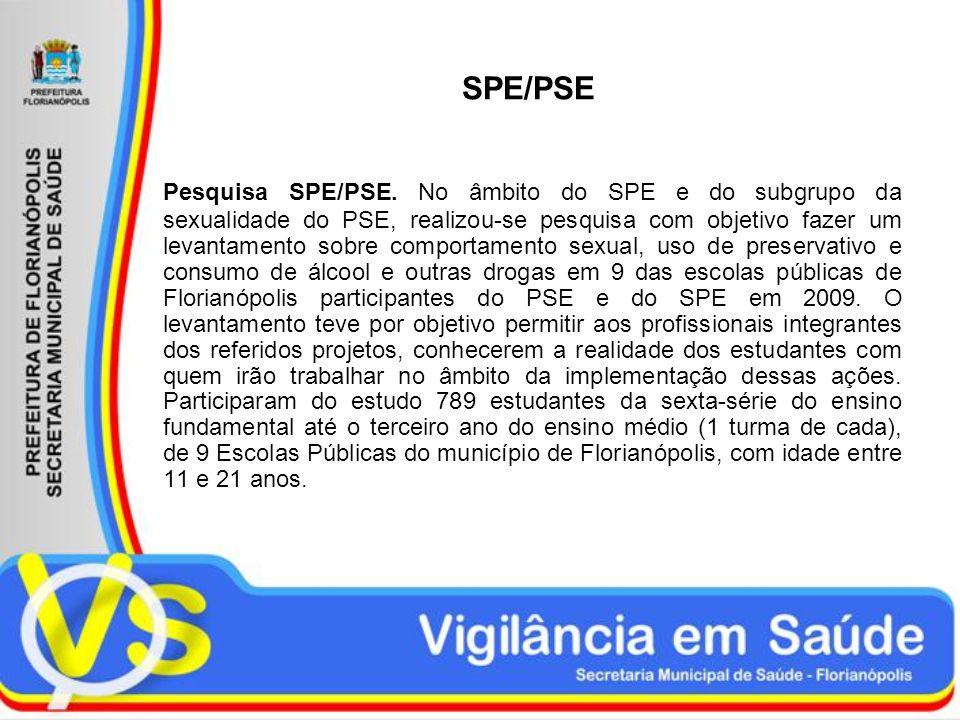 SPE/PSE Pesquisa SPE/PSE. No âmbito do SPE e do subgrupo da sexualidade do PSE, realizou-se pesquisa com objetivo fazer um levantamento sobre comporta