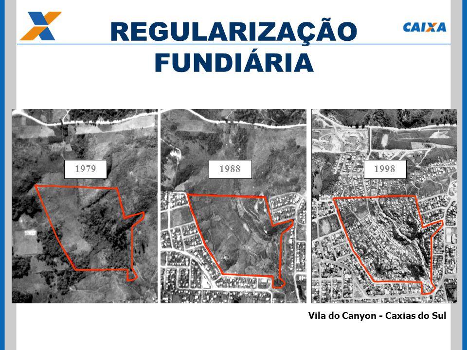 197919881998 Vila do Canyon - Caxias do Sul REGULARIZAÇÃO FUNDIÁRIA