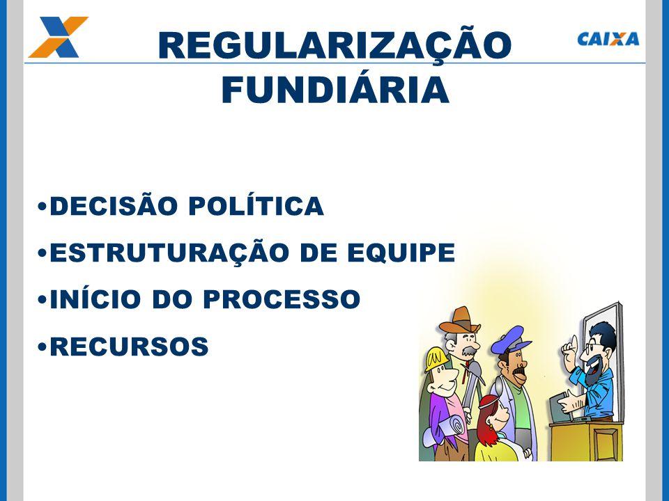 DECISÃO POLÍTICA ESTRUTURAÇÃO DE EQUIPE INÍCIO DO PROCESSO RECURSOS REGULARIZAÇÃO FUNDIÁRIA