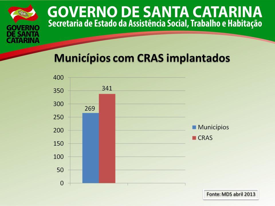 Fonte: MDS abril 2013 Municípios com CRAS implantados