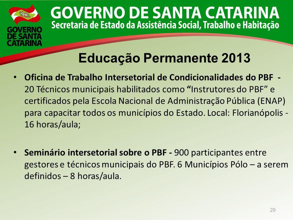 29 Oficina de Trabalho Intersetorial de Condicionalidades do PBF - 20 Técnicos municipais habilitados como Instrutores do PBF e certificados pela Escola Nacional de Administração Pública (ENAP) para capacitar todos os municípios do Estado.