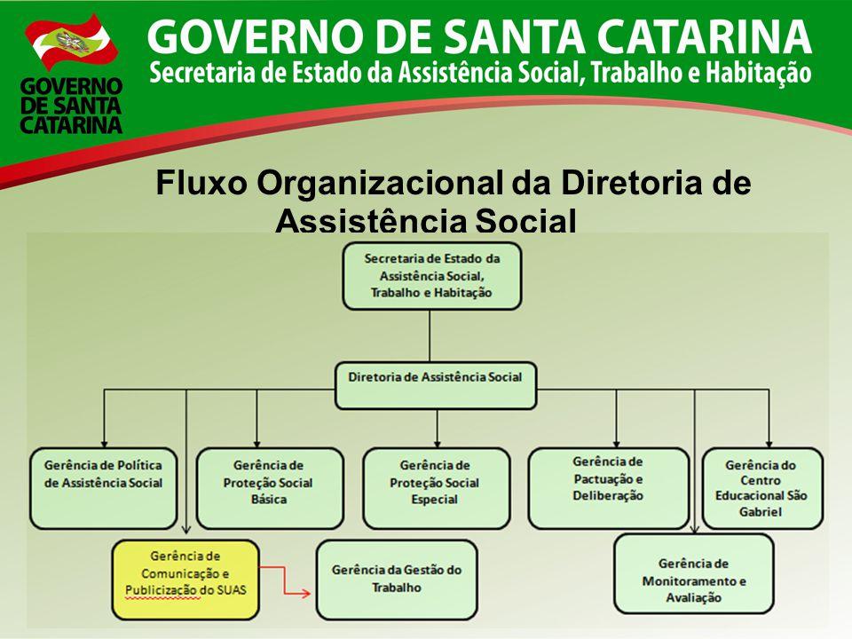 3 Fluxo Organizacional da Diretoria de Assistência Social