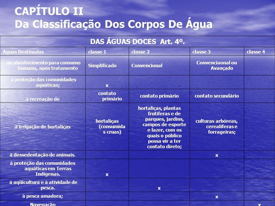 CAPÍTULO II Da Classificação Dos Corpos De Água DAS ÁGUAS DOCES Art.