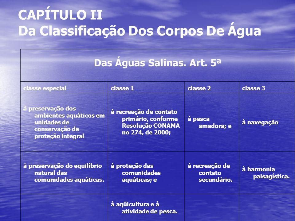 CAPÍTULO II Da Classificação Dos Corpos De Água Das Águas Salinas.