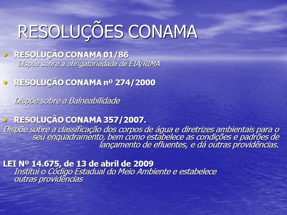 RESOLUÇÕES CONAMA RESOLUÇÃO CONAMA 01/86 RESOLUÇÃO CONAMA 01/86 Dispõe sobre a obrigatoriedade de EIA/RIMA RESOLUÇÃO CONAMA nº 274/2000 RESOLUÇÃO CONAMA nº 274/2000 Dispõe sobre a Balneabilidade RESOLUÇÃO CONAMA 357/2007.