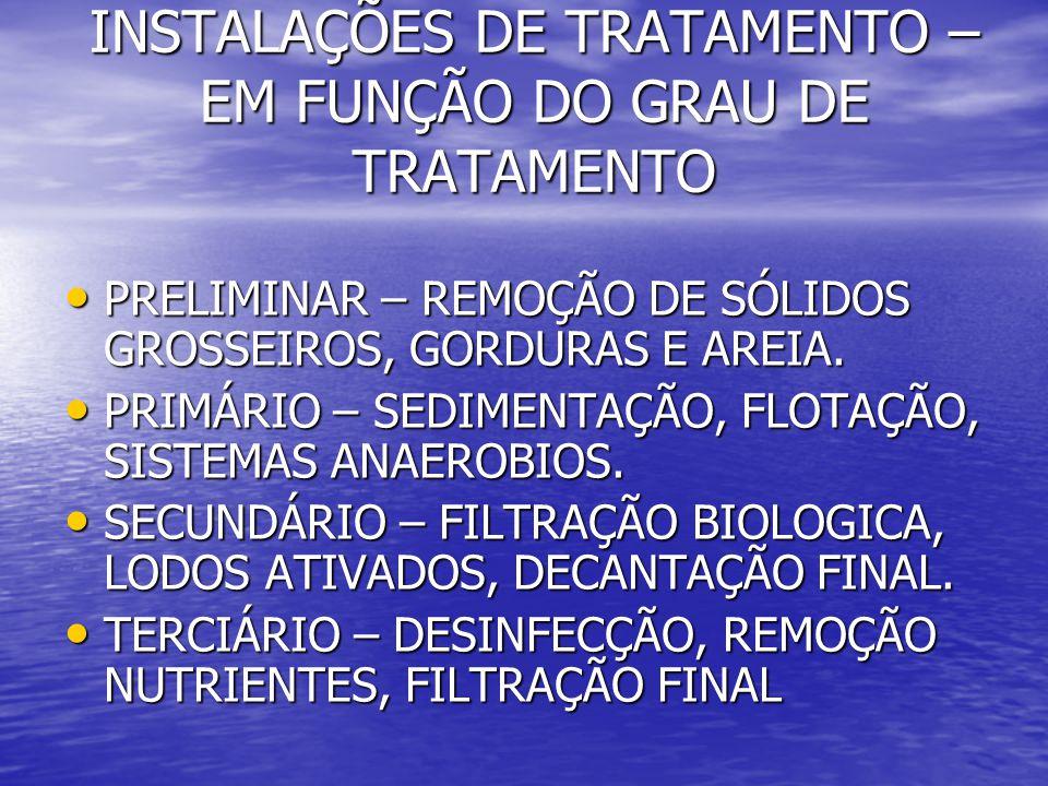 INSTALAÇÕES DE TRATAMENTO – EM FUNÇÃO DO GRAU DE TRATAMENTO PRELIMINAR – REMOÇÃO DE SÓLIDOS GROSSEIROS, GORDURAS E AREIA.