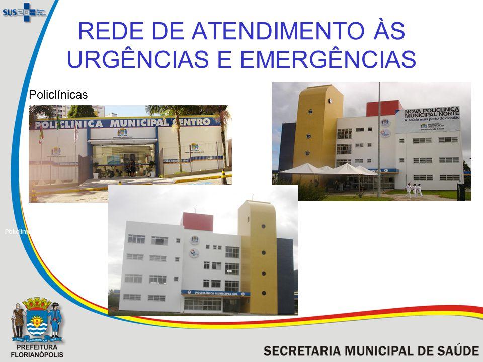 REDE DE ATENDIMENTO ÀS URGÊNCIAS E EMERGÊNCIAS Policlínicas Policl í nica Municipal Centro