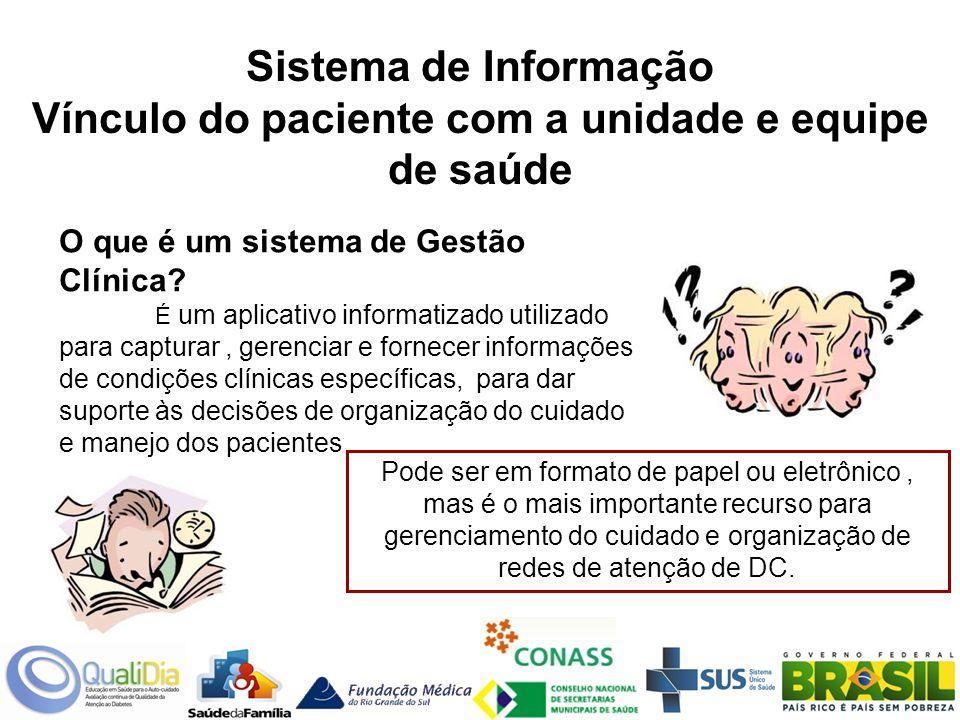 Sistema de Informação Vínculo do paciente com a unidade e equipe de saúde O que é um sistema de Gestão Clínica.
