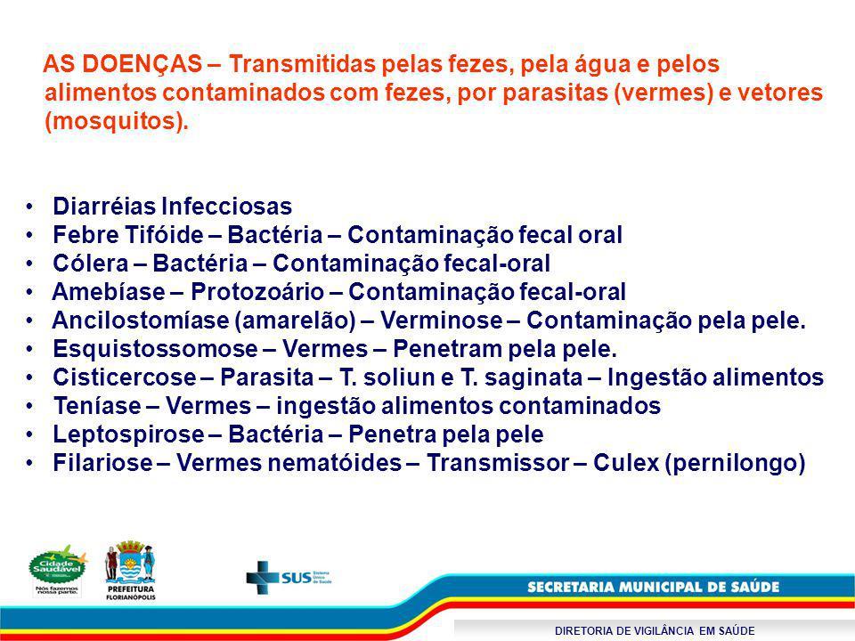 DIRETORIA DE VIGILÂNCIA EM SAÚDE AS DOENÇAS – Transmitidas pelas fezes, pela água e pelos alimentos contaminados com fezes, por parasitas (vermes) e v