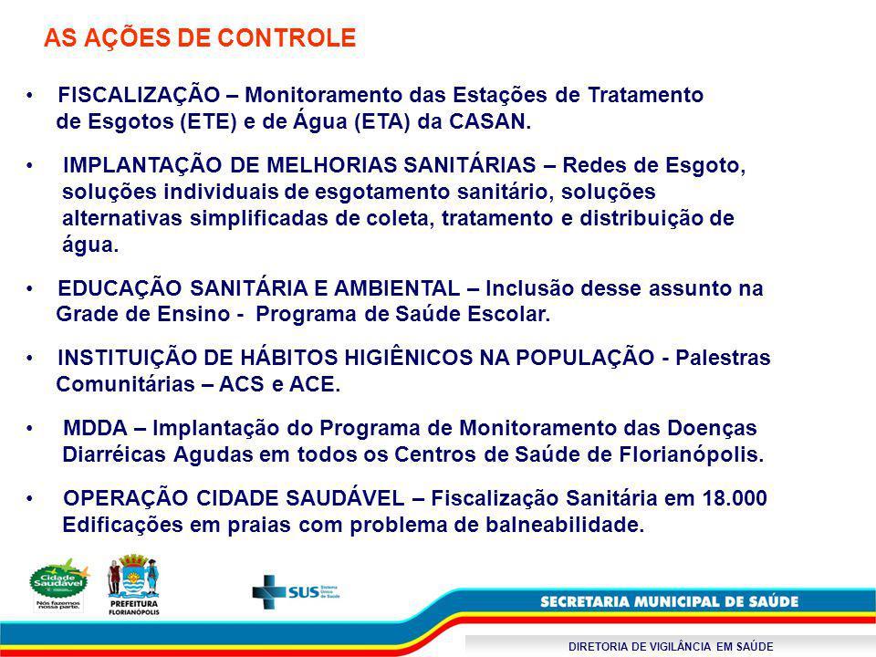 DIRETORIA DE VIGILÂNCIA EM SAÚDE AS AÇÕES DE CONTROLE FISCALIZAÇÃO – Monitoramento das Estações de Tratamento de Esgotos (ETE) e de Água (ETA) da CASA