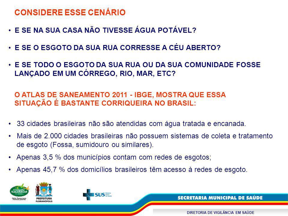 OPERAÇÃO VERÃO SAUDÁVEL 2011/2012 Componente Rota Saudável PREFEITURA FLORIANÓPOLIS SECRETARIA MUNICIPAL DE SAÚDE