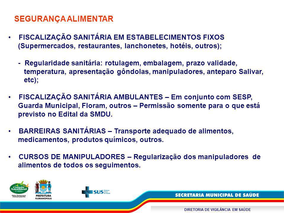 DIRETORIA DE VIGILÂNCIA EM SAÚDE SEGURANÇA ALIMENTAR FISCALIZAÇÃO SANITÁRIA EM ESTABELECIMENTOS FIXOS (Supermercados, restaurantes, lanchonetes, hotéi