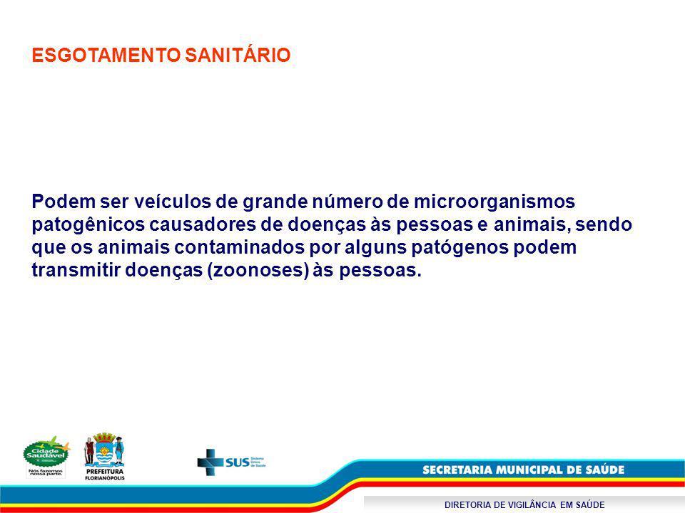 ESGOTAMENTO SANITÁRIO Podem ser veículos de grande número de microorganismos patogênicos causadores de doenças às pessoas e animais, sendo que os anim