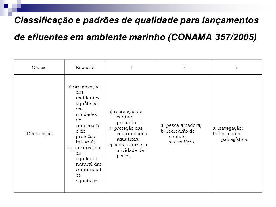 Classificação e padrões de qualidade para lançamentos de efluentes em ambiente marinho (CONAMA 357/2005) ClasseEspecial123 Destina ç ão a) preserva ç