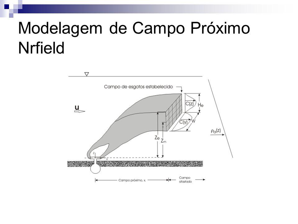 Modelagem de Campo Próximo Nrfield