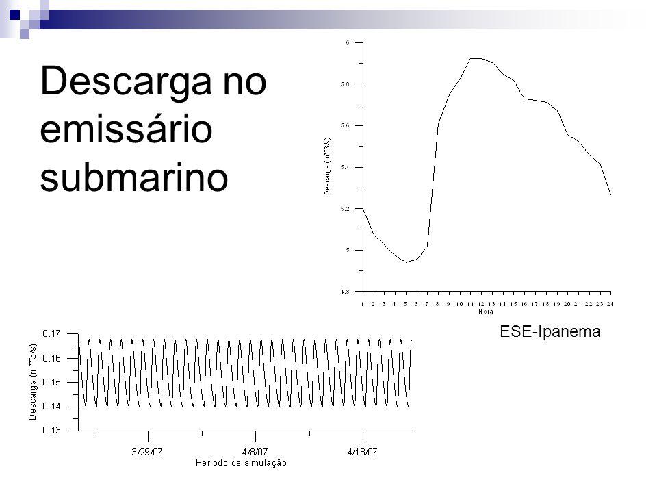 Descarga no emissário submarino ESE-Ipanema