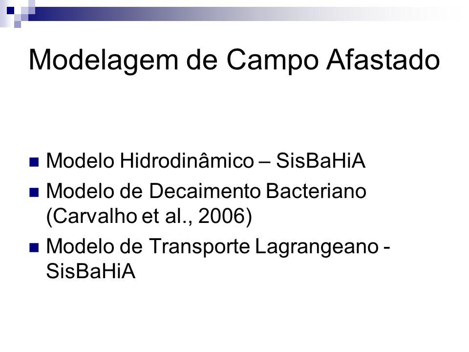 Modelagem de Campo Afastado Modelo Hidrodinâmico – SisBaHiA Modelo de Decaimento Bacteriano (Carvalho et al., 2006) Modelo de Transporte Lagrangeano -