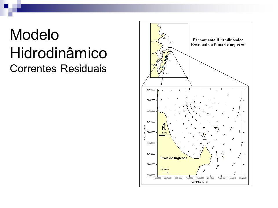 Modelo Hidrodinâmico Correntes Residuais