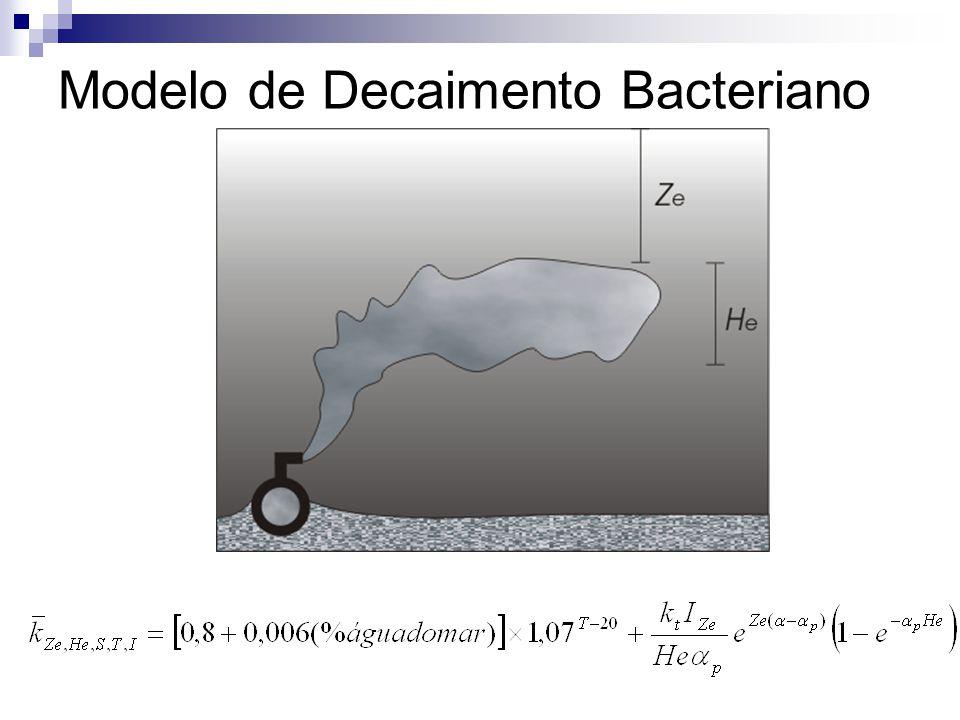 Modelo de Decaimento Bacteriano