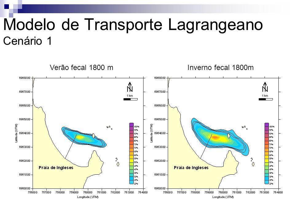 Verão fecal 1800 mInverno fecal 1800m Modelo de Transporte Lagrangeano Cenário 1