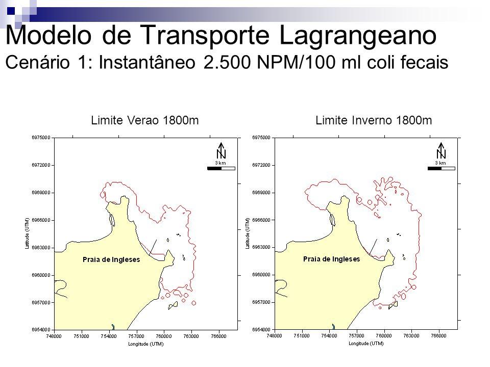 Limite Verao 1800mLimite Inverno 1800m Modelo de Transporte Lagrangeano Cenário 1: Instantâneo 2.500 NPM/100 ml coli fecais