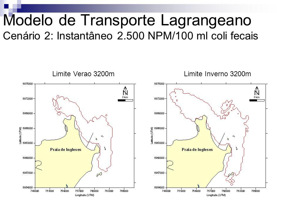 Limite Verao 3200mLimite Inverno 3200m Modelo de Transporte Lagrangeano Cenário 2: Instantâneo 2.500 NPM/100 ml coli fecais