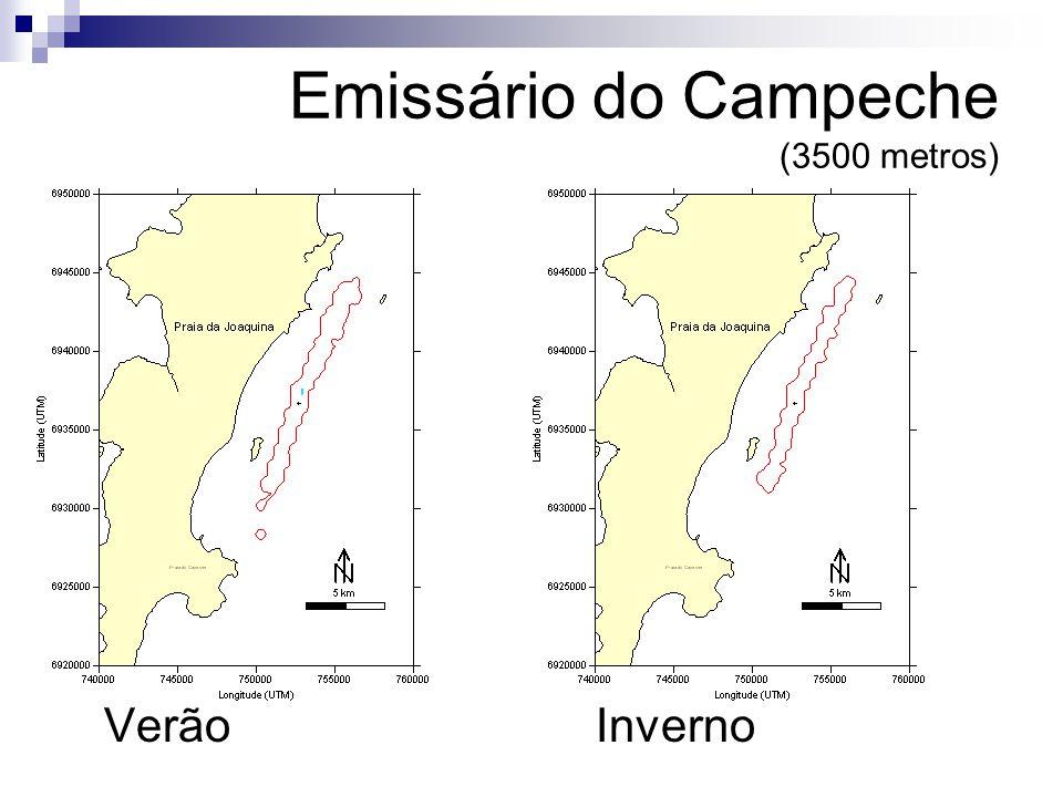 VerãoInverno Emissário do Campeche (3500 metros)
