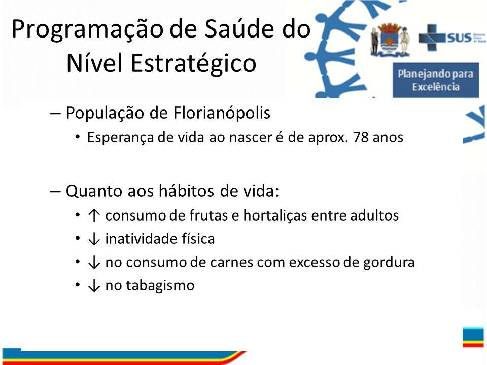 – População de Florianópolis Esperança de vida ao nascer é de aprox.