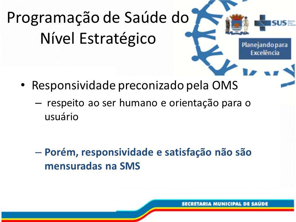 Responsividade preconizado pela OMS – respeito ao ser humano e orientação para o usuário – Porém, responsividade e satisfação não são mensuradas na SMS Programação de Saúde do Nível Estratégico