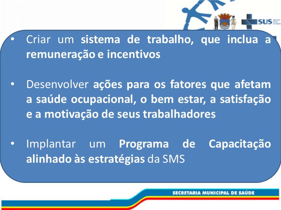 Criar um sistema de trabalho, que inclua a remuneração e incentivos Desenvolver ações para os fatores que afetam a saúde ocupacional, o bem estar, a satisfação e a motivação de seus trabalhadores Implantar um Programa de Capacitação alinhado às estratégias da SMS