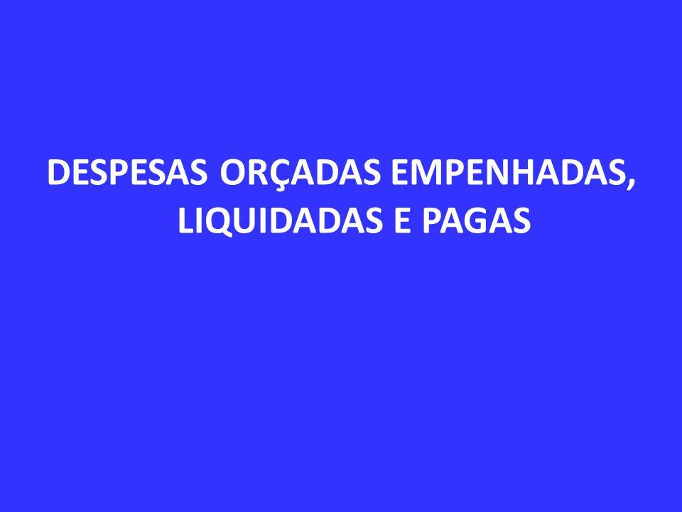 DESPESAS ORÇADAS EMPENHADAS, LIQUIDADAS E PAGAS