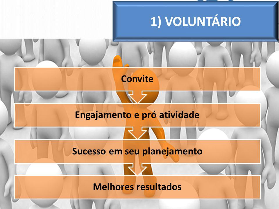 Melhores resultados Sucesso em seu planejamento Engajamento e pró atividade Convite 1) VOLUNTÁRIO