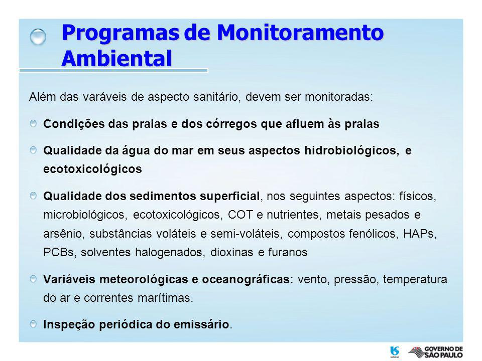 Além das varáveis de aspecto sanitário, devem ser monitoradas: Condições das praias e dos córregos que afluem às praias Qualidade da água do mar em se