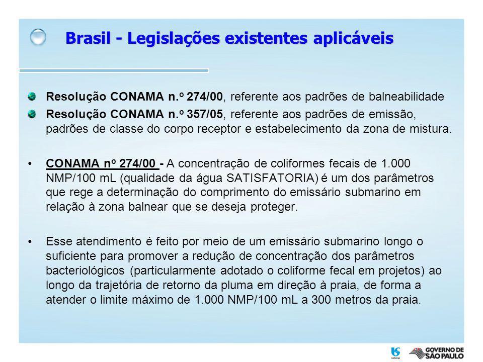 Brasil - Legislações existentes aplicáveis Resolução CONAMA n. o 274/00, referente aos padrões de balneabilidade Resolução CONAMA n. o 357/05, referen