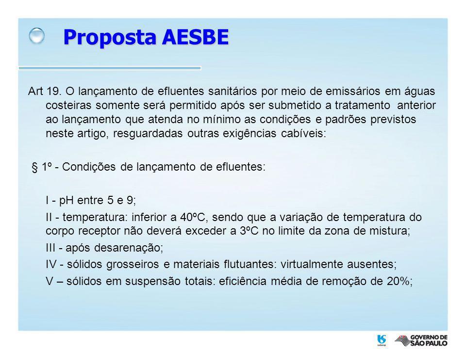 Proposta AESBE Art 19. O lançamento de efluentes sanitários por meio de emissários em águas costeiras somente será permitido após ser submetido a trat