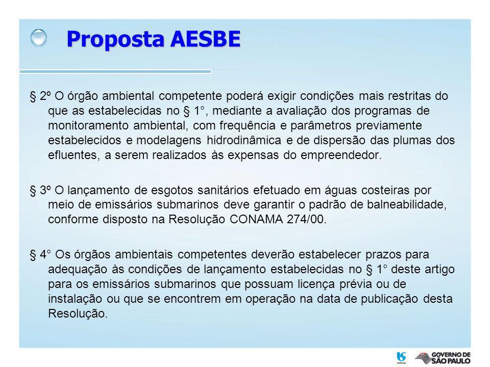 § 2º O órgão ambiental competente poderá exigir condições mais restritas do que as estabelecidas no § 1°, mediante a avaliação dos programas de monito