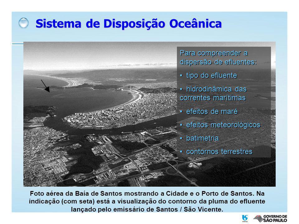 Sistema de Disposição Oceânica Foto aérea da Baía de Santos mostrando a Cidade e o Porto de Santos. Na indicação (com seta) está a visualização do con