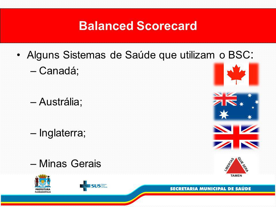 Alguns Sistemas de Saúde que utilizam o BSC : –Canadá; –Austrália; –Inglaterra; –Minas Gerais Balanced Scorecard