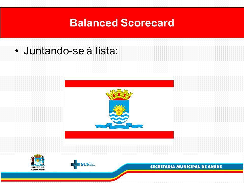 Juntando-se à lista: Balanced Scorecard
