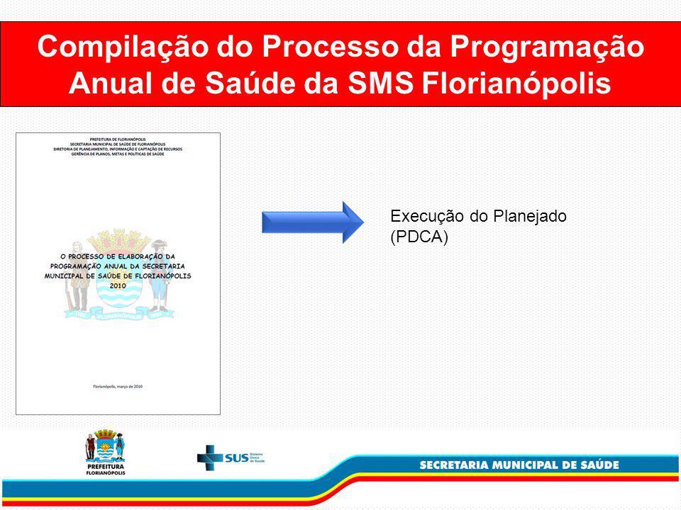 Compilação do Processo da Programação Anual de Saúde da SMS Florianópolis Execução do Planejado (PDCA)