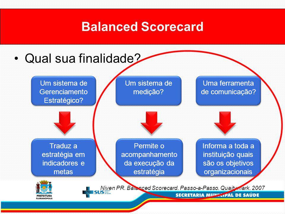 Qual sua finalidade.Niven PR. Balanced Scorecard.