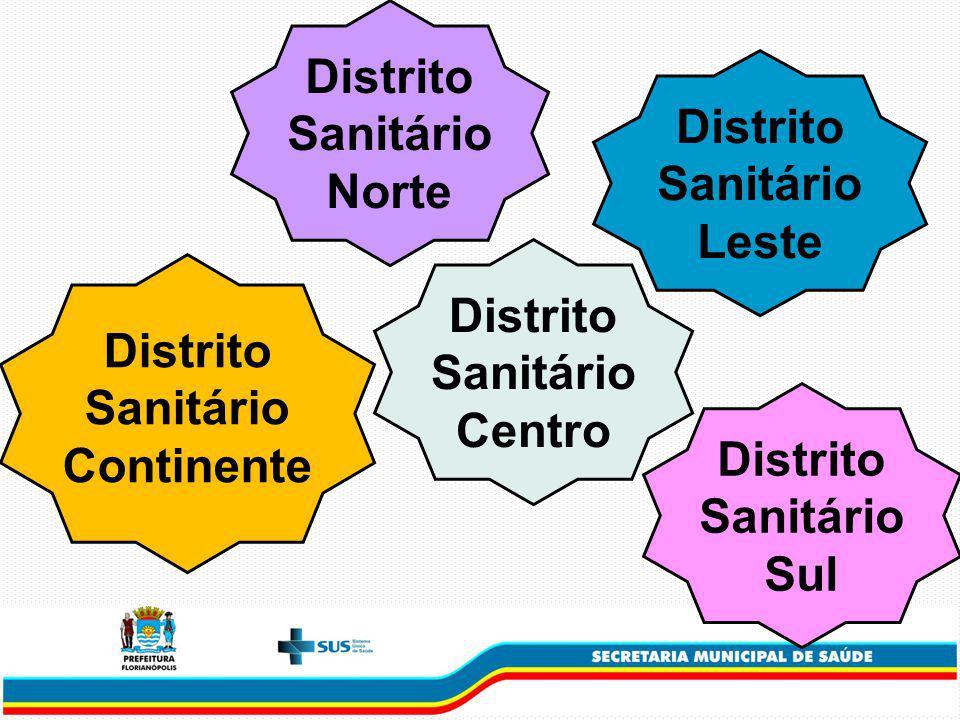 Distrito Sanitário Leste Distrito Sanitário Sul Distrito Sanitário Norte Distrito Sanitário Centro Distrito Sanitário Continente
