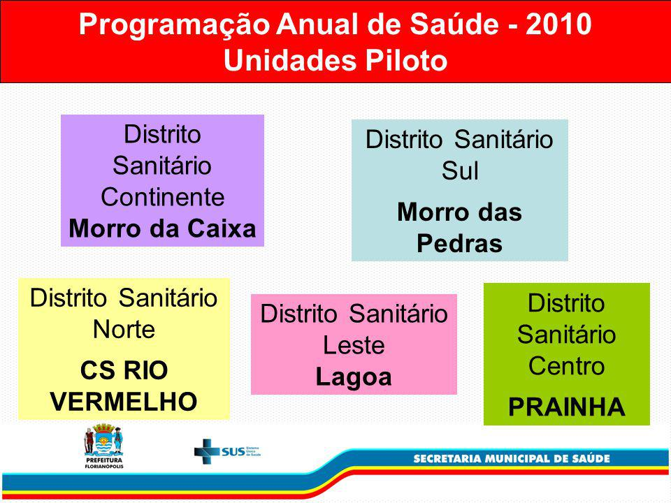 Programação Anual de Saúde - 2010 Unidades Piloto Distrito Sanitário Sul Morro das Pedras Distrito Sanitário Norte CS RIO VERMELHO Distrito Sanitário Centro PRAINHA Distrito Sanitário Leste Lagoa Distrito Sanitário Continente Morro da Caixa