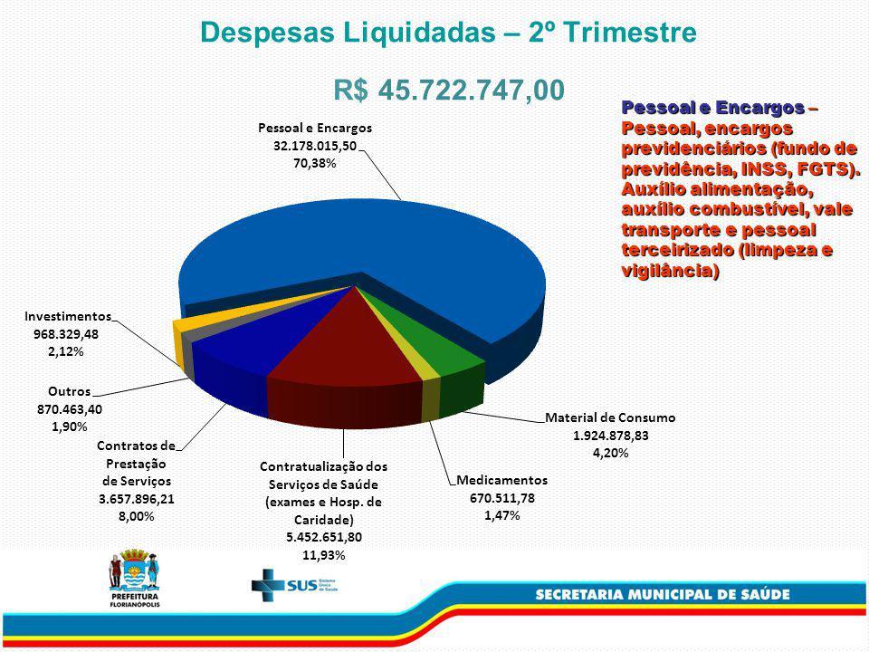 Pessoal e Encargos – Pessoal, encargos previdenciários (fundo de previdência, INSS, FGTS).