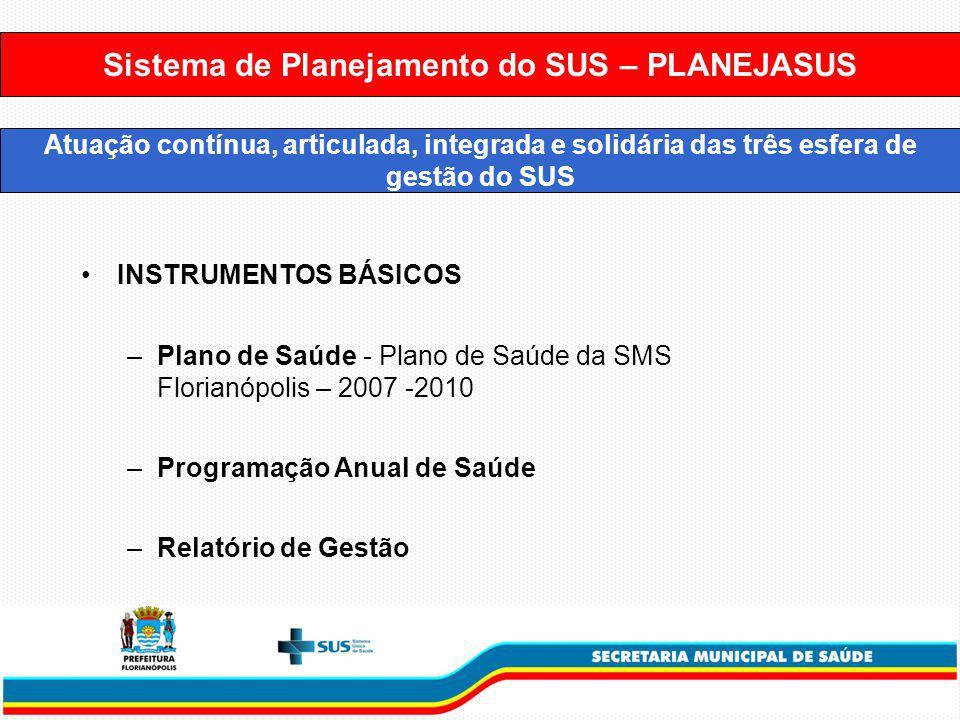 Sistema de Planejamento do SUS – PLANEJASUS INSTRUMENTOS BÁSICOS –Plano de Saúde - Plano de Saúde da SMS Florianópolis – 2007 -2010 –Programação Anual de Saúde –Relatório de Gestão Atuação contínua, articulada, integrada e solidária das três esfera de gestão do SUS