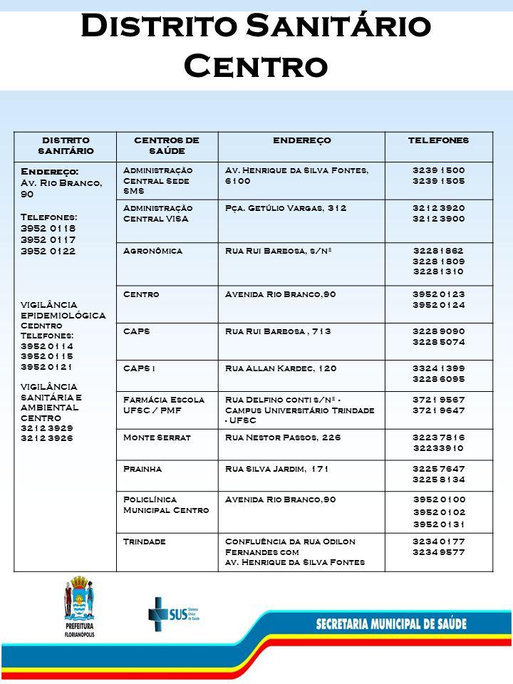 DISTRITO SANITÁRIO CENTROS DE SAÚDE ENDEREÇOTELEFONES Endereço: Av. Rio Branco, 90 Telefones: 3952 0118 3952 0117 3952 0122 VIGILÂNCIA EPIDEMIOLÓGICA