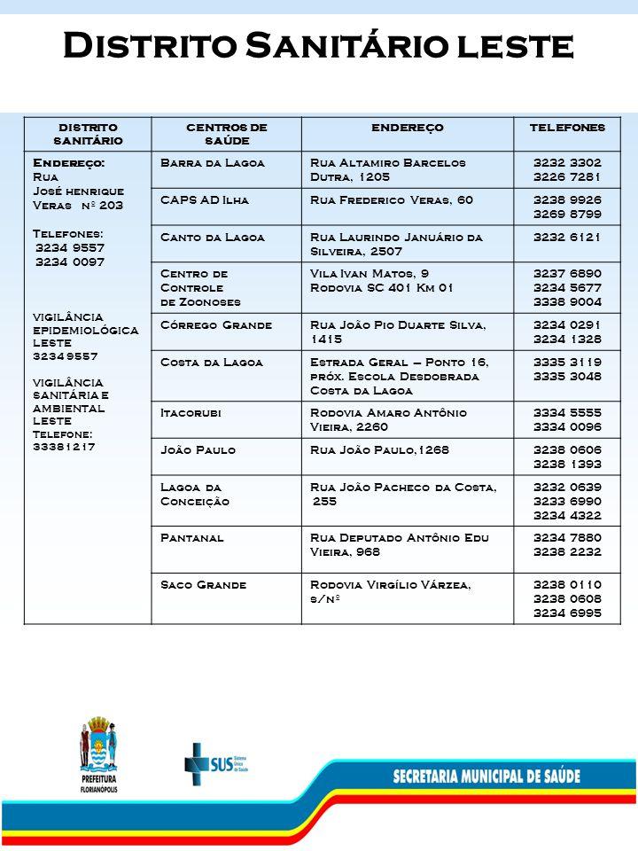Distrito Sanitário Norte DISTRITO SANITÁRIO CENTROS DE SAÚDE ENDEREÇOTELEFONES Endereço: Rodovia SC 401 nº17500 Telefone: 32667355 VIGILÂNCIA EPIDEMIOLÓGICA NORTE Telefone: 3369 3608 VIGILÂNCIA SANITÁRIA E AMBIENTAL NORTE Telefone: 3369 4497 Cachoeira do Bom Jesus Rua Leonel Pereira, 2733284 8077 3284 6045 CanasvieirasRua Francisco Faustino Martins, Confluências SC 401 e SC 403 3284 3051 InglesesTravessa dos Imigrantes, 13532692100 3369 5937 3369 3229 JurerêRua Jurerê Tradicional, 24232821670 32829761 Ponta das CanasRua Alcides Bonateli, s/nº3284 1337 3284 2257 Policínica Municipal Norte Rua Francisco Faustino Martins, Confluências SC 401 e SC 403 3261 0600 3261 0601 RatonesRua João Januário da Silva, s/nº3266 8090 3369 6436 Rio VermelhoRodovia João Gualberto soares, 1099 3269 7100 3269 9857 SantinhoDom João Becker, 8623369 0174 3369 5514 Santo Antônio de Lisboa Rua Professor Osni Barbato, nº 033235 1176 3235 3294 Unidade de Pronto Atendimento 24h Rua Francisco Faustino Martins, Confluências SC 401 e SC 403 3261 0614 3261 0616 3261 0617 Vargem GrandeServidão União da Vitória, 1103269 5034 3369 3425 Vargem PequenaRodovia Manoel Leôncio de Souza Brito, s/nº 3269 5998