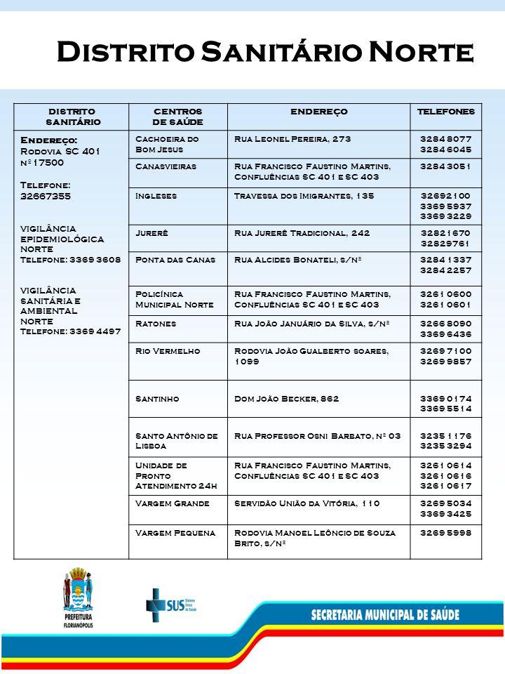 Distrito Sanitário Norte DISTRITO SANITÁRIO CENTROS DE SAÚDE ENDEREÇOTELEFONES Endereço: Rodovia SC 401 nº17500 Telefone: 32667355 VIGILÂNCIA EPIDEMIO