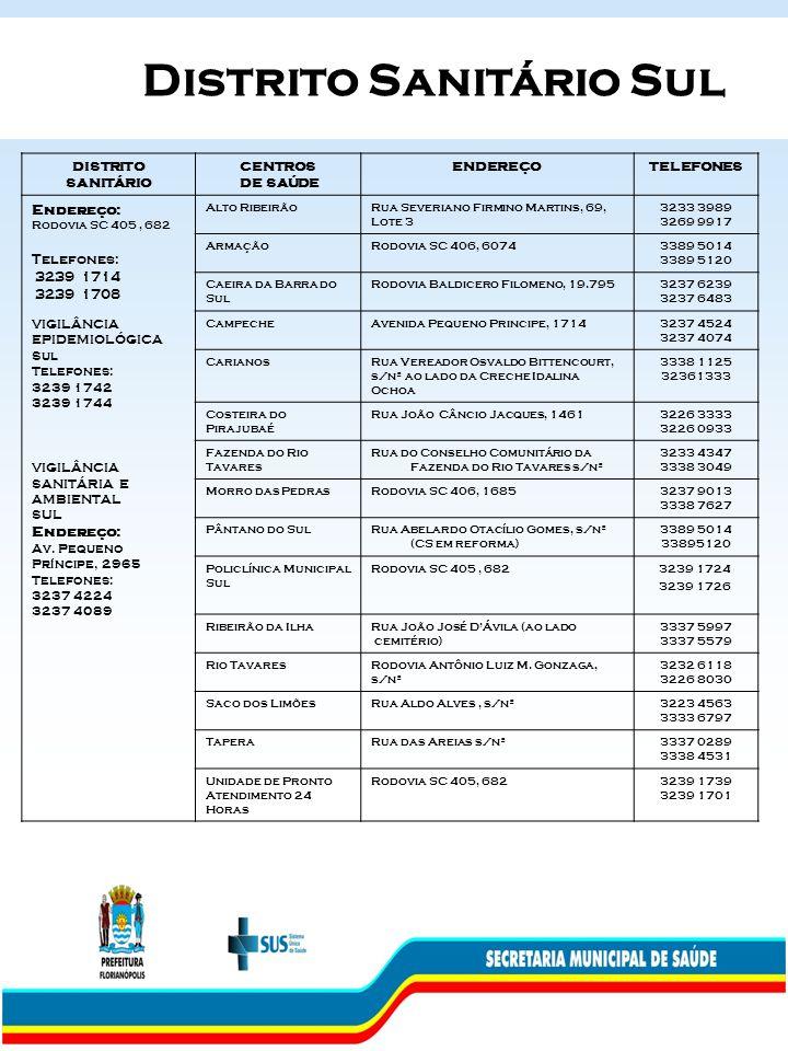 DISTRITO SANITÁRIO CENTROS DE SAÚDE ENDEREÇOTELEFONES Endereço: Rodovia SC 405, 682 Telefones: 3239 1714 3239 1708 VIGILÂNCIA EPIDEMIOLÓGICA Sul Telef